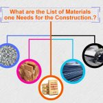 What are the List of Materials one Needs for the Construction.